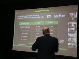 Homem diante de tela de controle dos números da covid em são paulo Foto: Governo do Estado de São Paulo